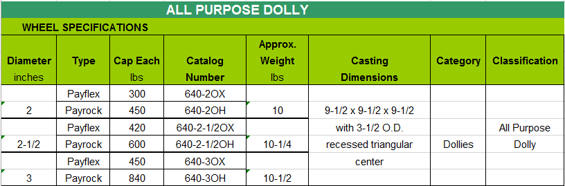 All-Purpose-Dolly-series