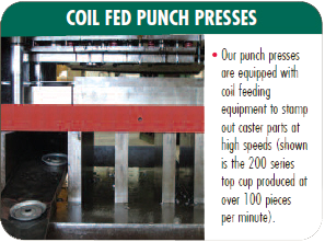caster_coil_fed_press