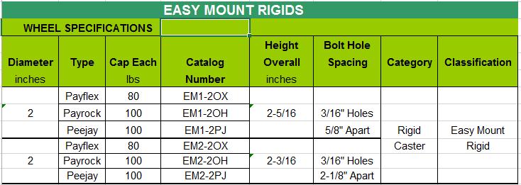 Easy-Mount-series