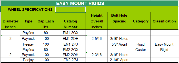 Easy-Mount-series